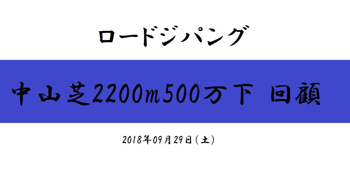 ロードジパング3歳上500万下回顧(2018/09/29)