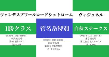 ヴィジュネル白秋ステークス、ヴァンデスプワール1勝クラス、ロードシュトローム菅名岳特別(2021/10/16,17)